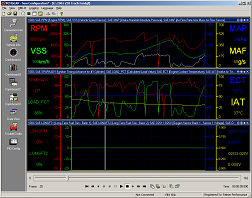 ������ ����� ���������� ��� �������� ������ pcmscan_graphs_small.png